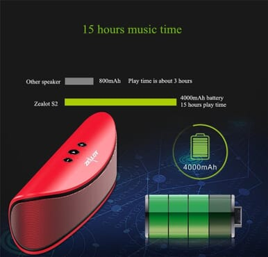 Zealot S2 Portable Bluetooth Speaker