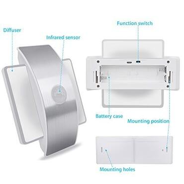 Rechargeable/Battery Powered Motion Sensor LED Wall Light