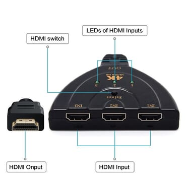 4K HDMI Switcher/HDMI Splitter,3 Port Switch With Pigtail HDMI Cable,Supports 4K, Full HD 1080p, 3D,For HDTV,PC,Projector,PS3,Xbox,STB,Blu-ray DVD Players,4k TV Etc.