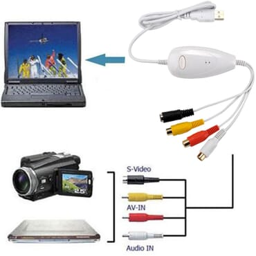 Ezcap Ezcap170 USB 2.0 Video Capture HD Video Converter Recorder