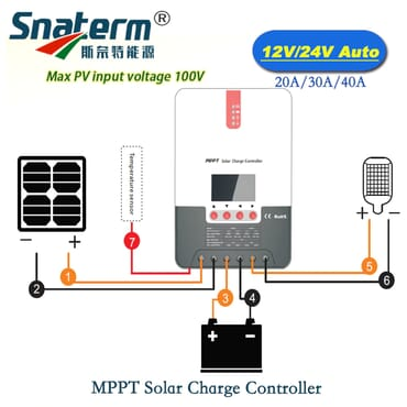 520Watts 24V MPPT Solar Charge Controller 20A White