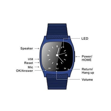 Universal GT08 Simcard/Bluetooth Smart Phone Watch & Bluetooth Earpiece Sold By GHShop