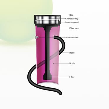 Plastic Bottle Cup Shisha Hookah With Free Flavor