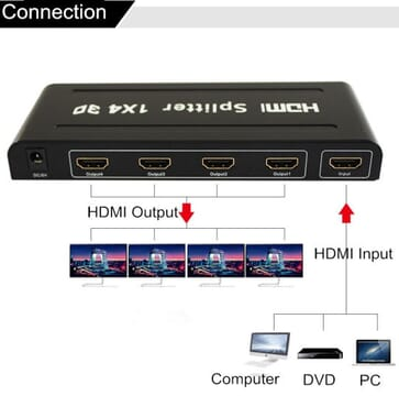 Ultra HD 8 Port HDMI Splitter 1x8 Repeater Amplifier 1080P