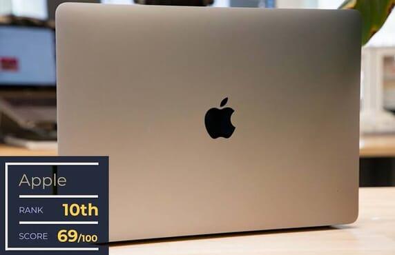 Apple macBook pro Intel