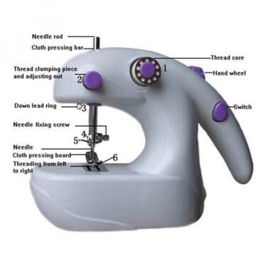 2 In 1 Portable Electric-Battery Mini Desktop Sewing Machine