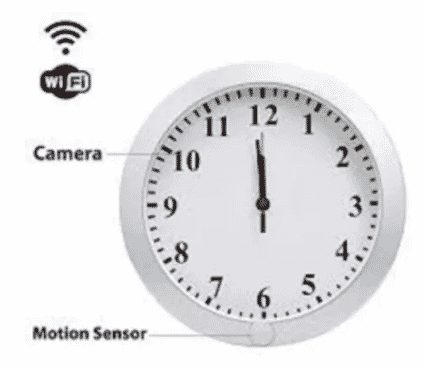 Spy Camera Wall Clock